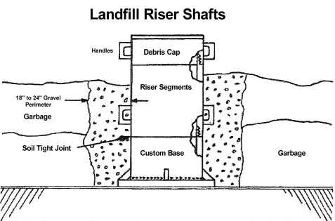beerfest-landfill